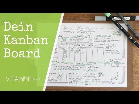 Kanban in 2 Minuten erklärt | VitaminP.info