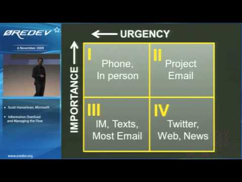 Scott Hanselman - Information Overload 1