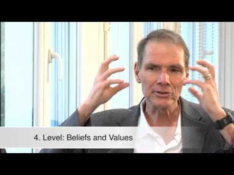 Robert Dilts über die logischen Ebenen im NLP