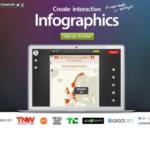 Apps für das Erstellen von Infografiken