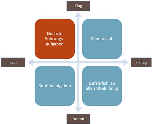 Hammerstein-Equord