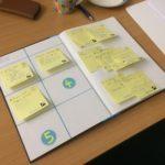 Wie Sie Aufgaben mit Post-it's® planen