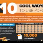 Wozu Sie pdf-Datein und –Editoren brauchen