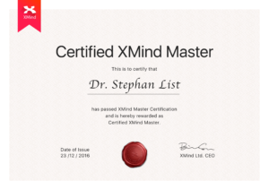 Stephan List XMind