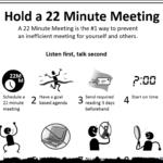 Time-Boxing und mehr: Die 22-Minuten-Besprechung