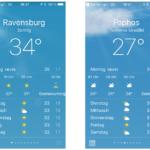 Tipps gegen die Hitze im Büro