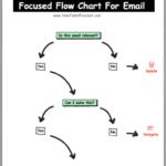 E-Mail, ganz einfach