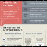 Kurznachrichten: Tools, 5x3-Methode, Markdown, Haftzettel, Karriere, Netzwerken