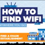 Kurznachrichten: Zettelkasten, WiFi, E-Mail-Regeln, Unendlicher Spaß, Tweets löschen, Smartphone, Chrome-Apps