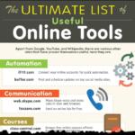 Kurznachrichten: Papierkugel, Time Tracker, GTD für GMail, QOwnNotes, Lernen, alte Software, Apps