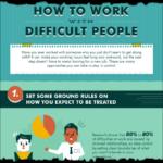 Wie Sie mit Menschen zusammenarbeiten, die Sie nicht mögen