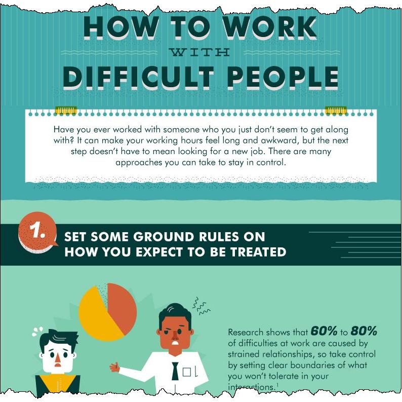 Wie Sie mit Menschen zusammenarbeiten, die Sie nicht mögen › ToolBlog