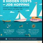 Kurznachrichten: 3-D-Druck, Videos, W-Fragen, Ablage, Achtsamkeit, Job-Hopping