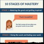 Kurznachrichten: Diagramme, Wochendurchsicht, Covey, Arbeitswelt im Wandel, Schweinehund, Masken, Mastery
